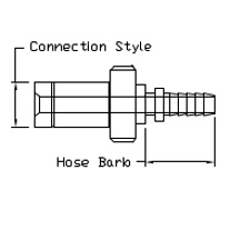 tube adapter style 32 profile
